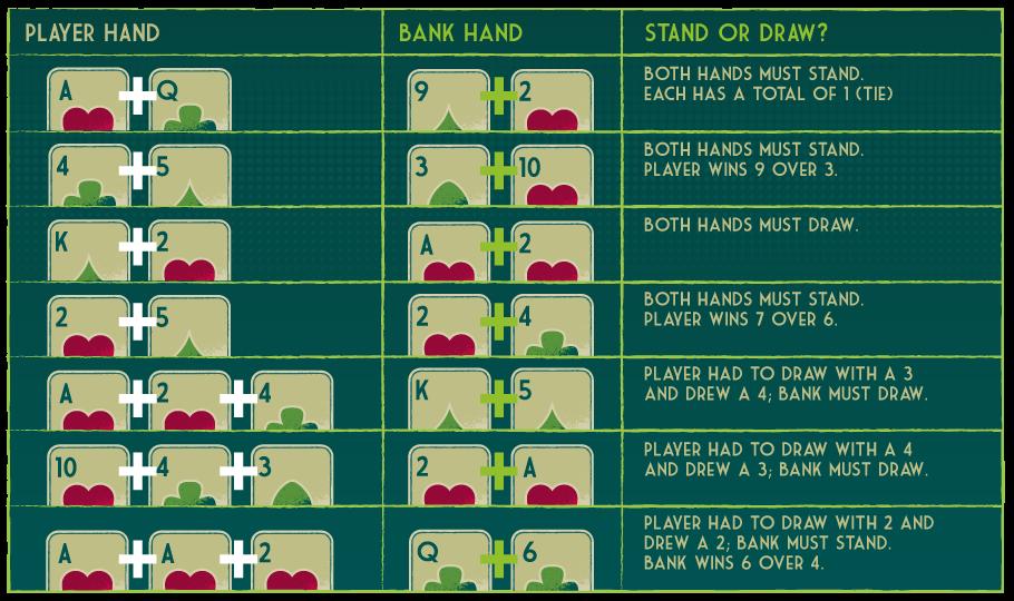 玩家vs銀行家:站立和抽獎