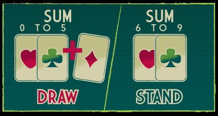 第三張牌規則-玩家手牌