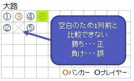 宏觀說明5-1