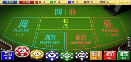 兩人對賭百家樂法獲利