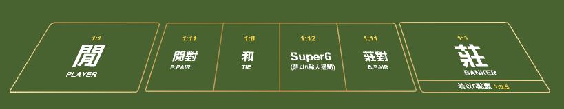 """021百家樂玩法入門指南、百家樂攻略教學"""""""