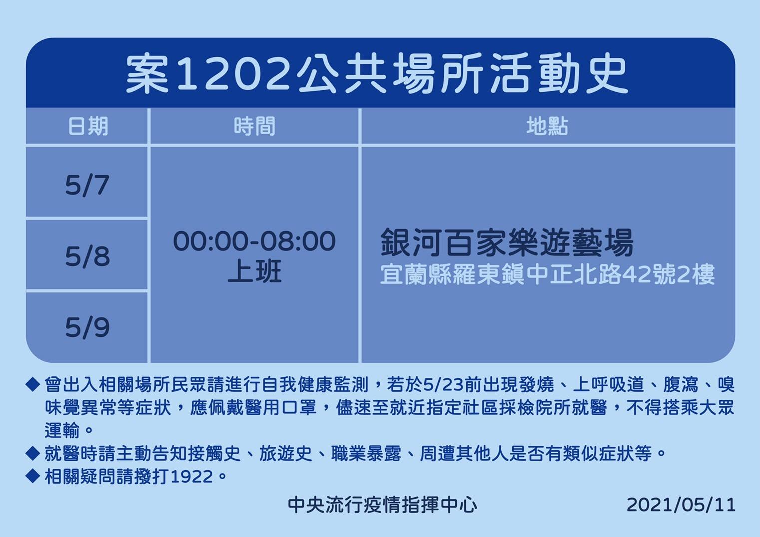 ▲▼指揮中心公布案1202足跡。(圖/指揮中心提供)